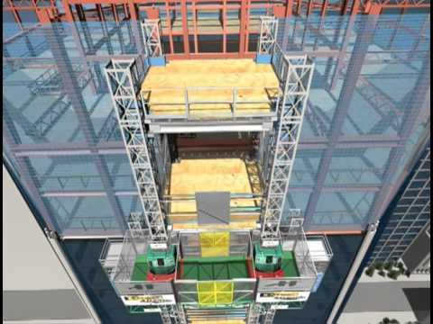 E world trade platform