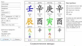 Розрахунок карти Ба Цзи інструкція Безкоштовний Відеокурс Китайської Астрології