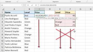 How to Use the VLOOKUP Function - A Beginners Guide