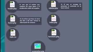 Como crear temas para wordpress desde cero - Como funcionan los temas