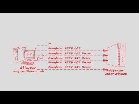 Slowloris DDoS Attack Defense Tool