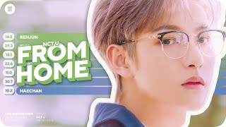 Download lagu NCT U - From Home Line Distribution (Color Coded)