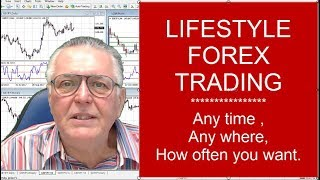 3.7 Mil 2.7 years. An overview of the Forex trading Lifestyle process that has an 80% success rate.