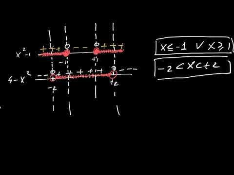 Disequazioni 2 grado -come affrontare gli esercizi(seconda parte)- from YouTube · Duration:  15 minutes 7 seconds