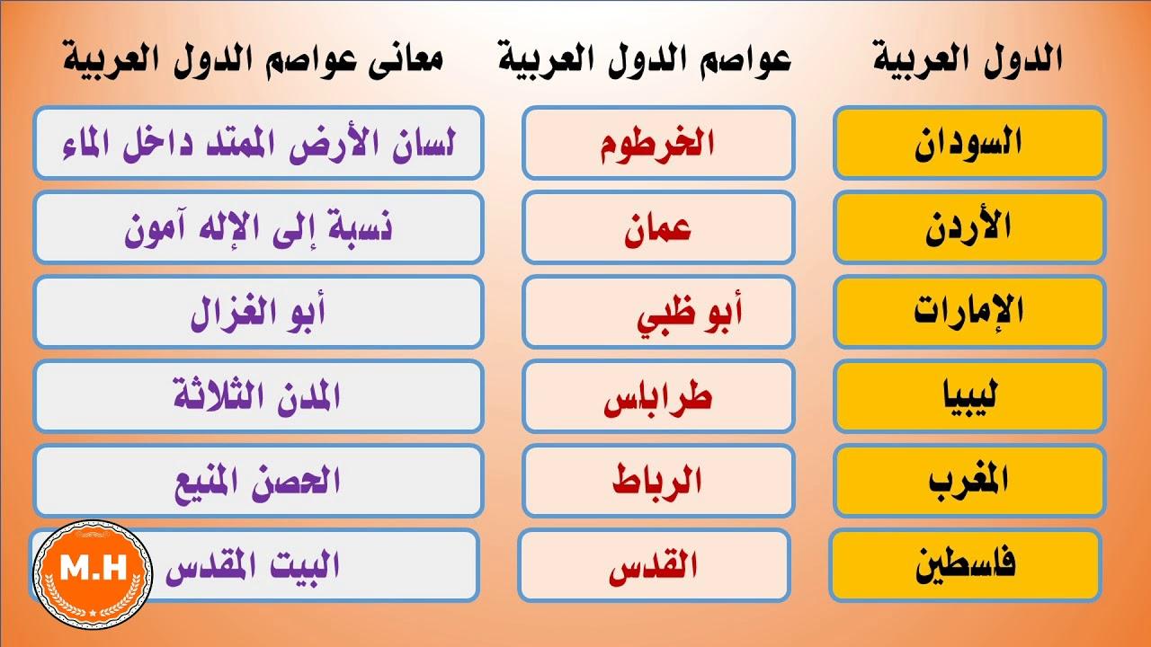 أسماء الدول العربية وعواصمها ومعانيها Youtube