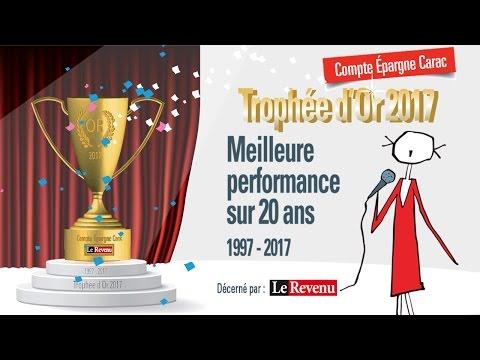 Assurance vie : le Compte Épargne Carac primé par Le Revenu en 2017