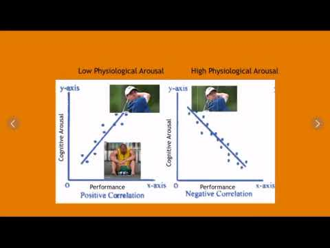 Fazey and Hardy 2/2 Key Study Topic 1 OCR Sport Psychology 2/2