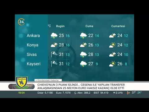 Türkiye'de hava durumu (13 - 14 - 15 Eylül)