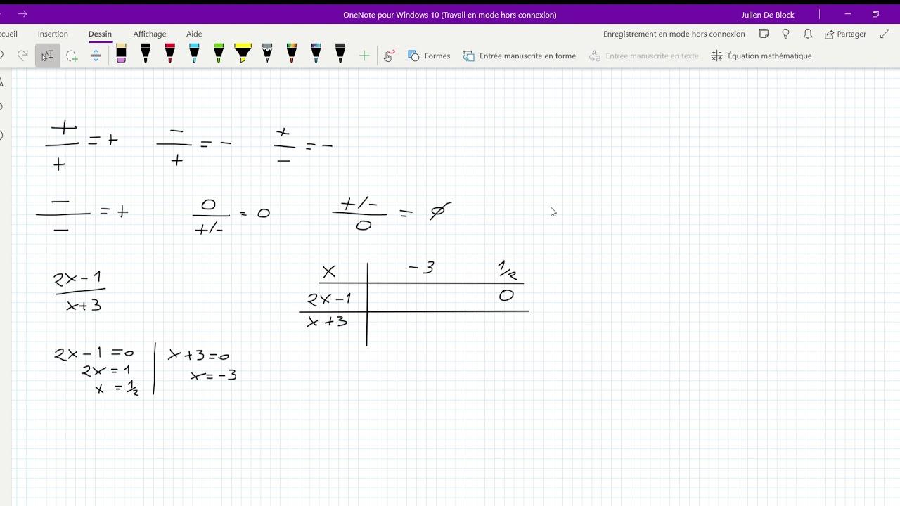 Tableau De Signe Fraction Youtube
