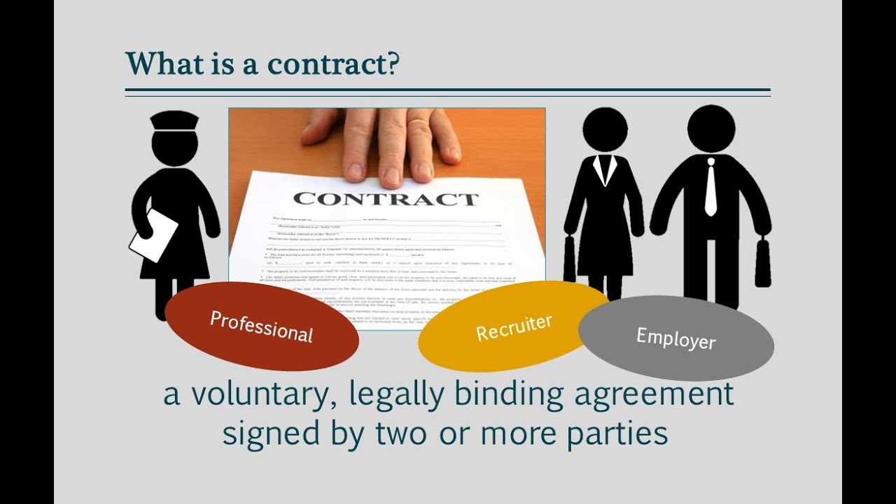 What is a contract youtube what is a contract platinumwayz