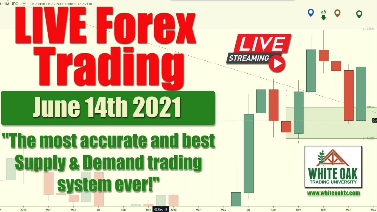 🚨 LIVE Forex Trading - June 14th 2021