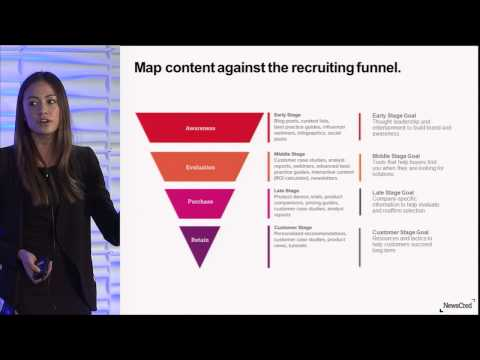 Content Marketing Strategies for Recruiters | InDemand 2014