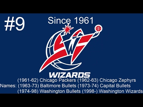 The 30 NBA Franchises From Youngest To Oldest