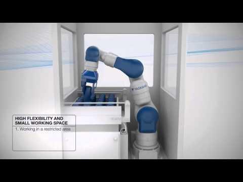 Yaskawa Motoman SIA series 7 axis robots