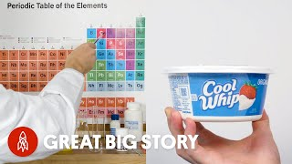The Same Scientist Invented Cool Whip, Pop Rocks, Tang and Jell-O