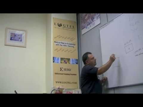 HEVC Video Compression by Shevach