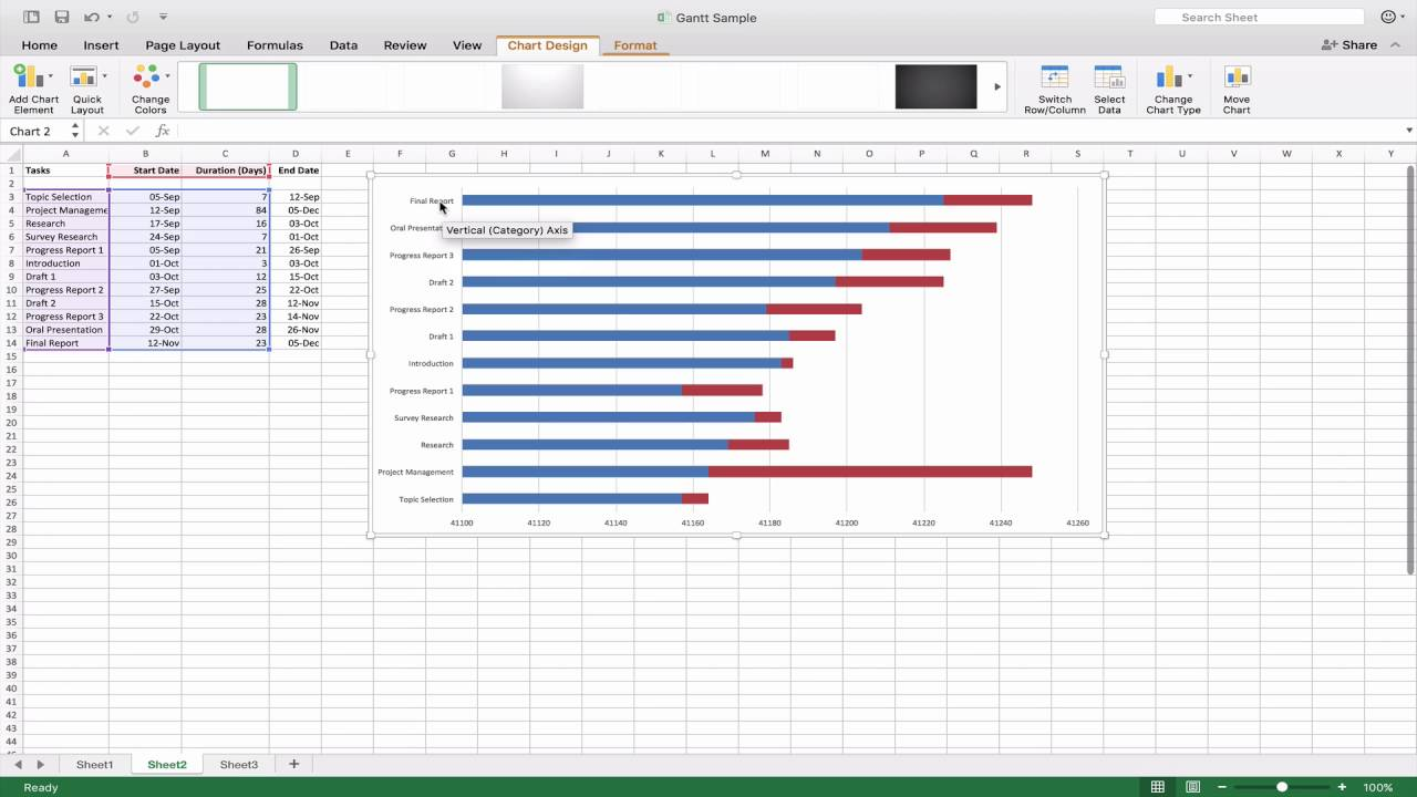 How to make Gantt Chart in Microsoft Office Excel Mac ver 15.26 ...