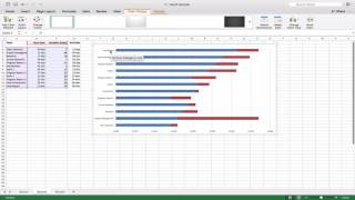 How to make Gantt Chart in Microsoft Office Excel Mac ver 15.26