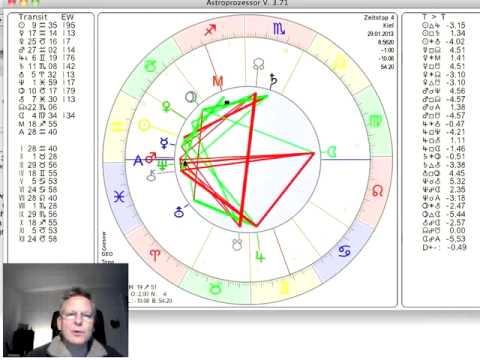 Das karmische Horoskop