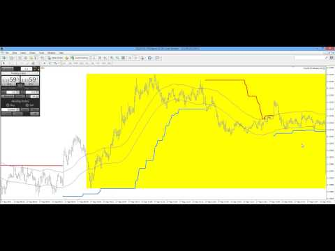 Day Trading the EURUSD based on Price Action, Indicators and Active Management