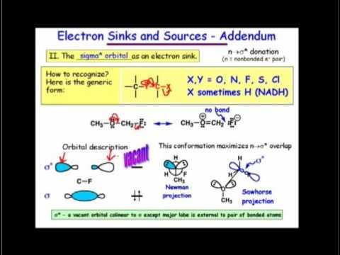 Sigma Antibonding Orbitals as Electron Sinks