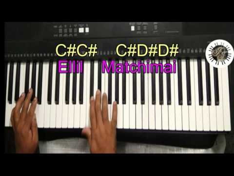 Engum Pugazh SONG IN KEYBOARD, LEAD, WITH NOTES.tamil Christian song