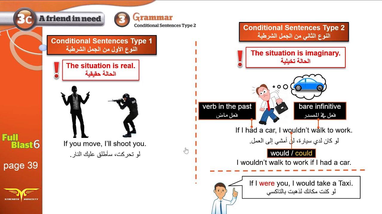 full blast6 module 3c 3 grammar conditional sentences type 2 workbook b c d youtube. Black Bedroom Furniture Sets. Home Design Ideas