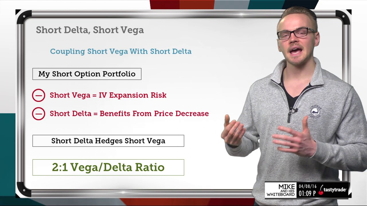 Vega in options trading