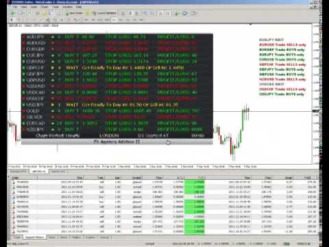 FX Agency Advisor 2   One of the BEST FOREX SIGNAL SYSTEMS available today for MT