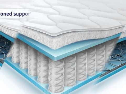 silentnight munich latex miracoil mattress youtube. Black Bedroom Furniture Sets. Home Design Ideas
