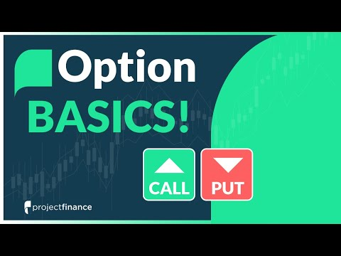 Call Option & Put Option Basics | Options Trading For Beginn