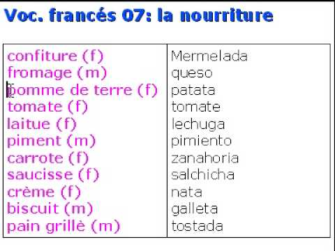 Franc s vocabulario 07 la nourriture youtube for Vocabulario cocina frances
