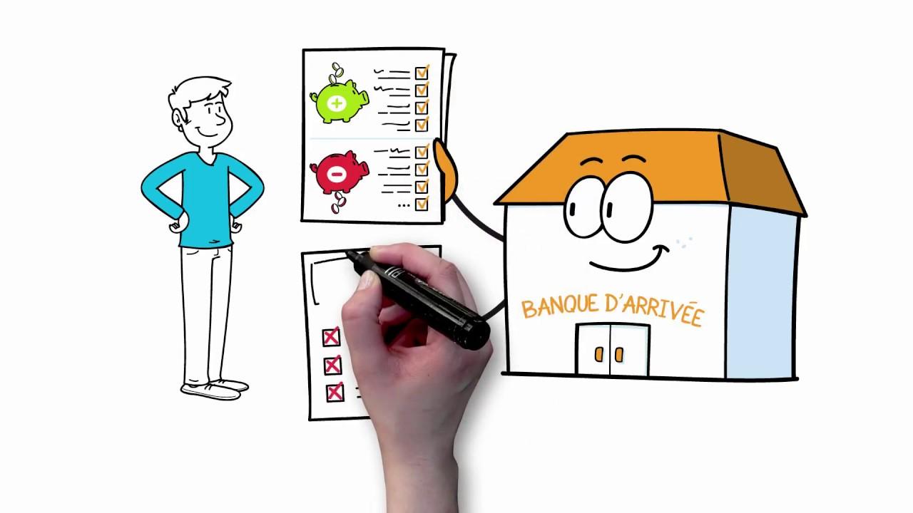 Clôture De Compte Et Mobilité Bancaire Banque De France