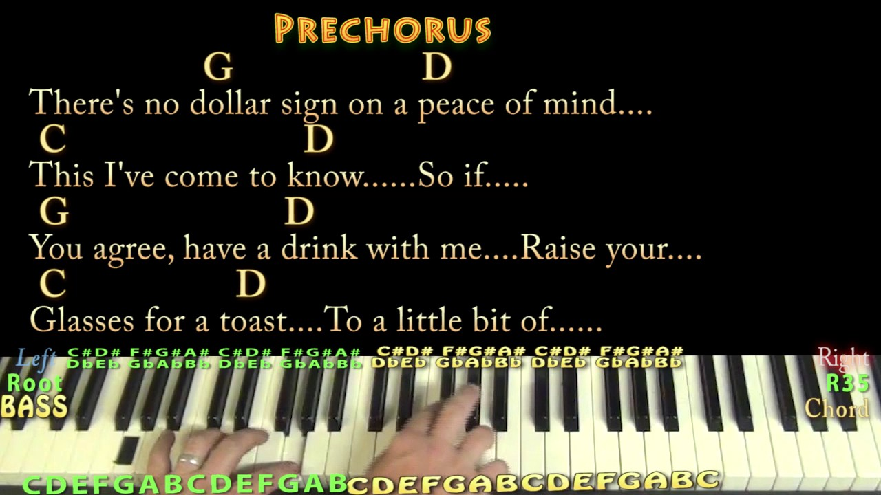 Chicken fried zac brown country piano cover lesson in g with chicken fried zac brown country piano cover lesson in g with chordslyrics hexwebz Choice Image