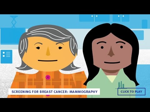Screening for Breast Cancer: Mammography (English)