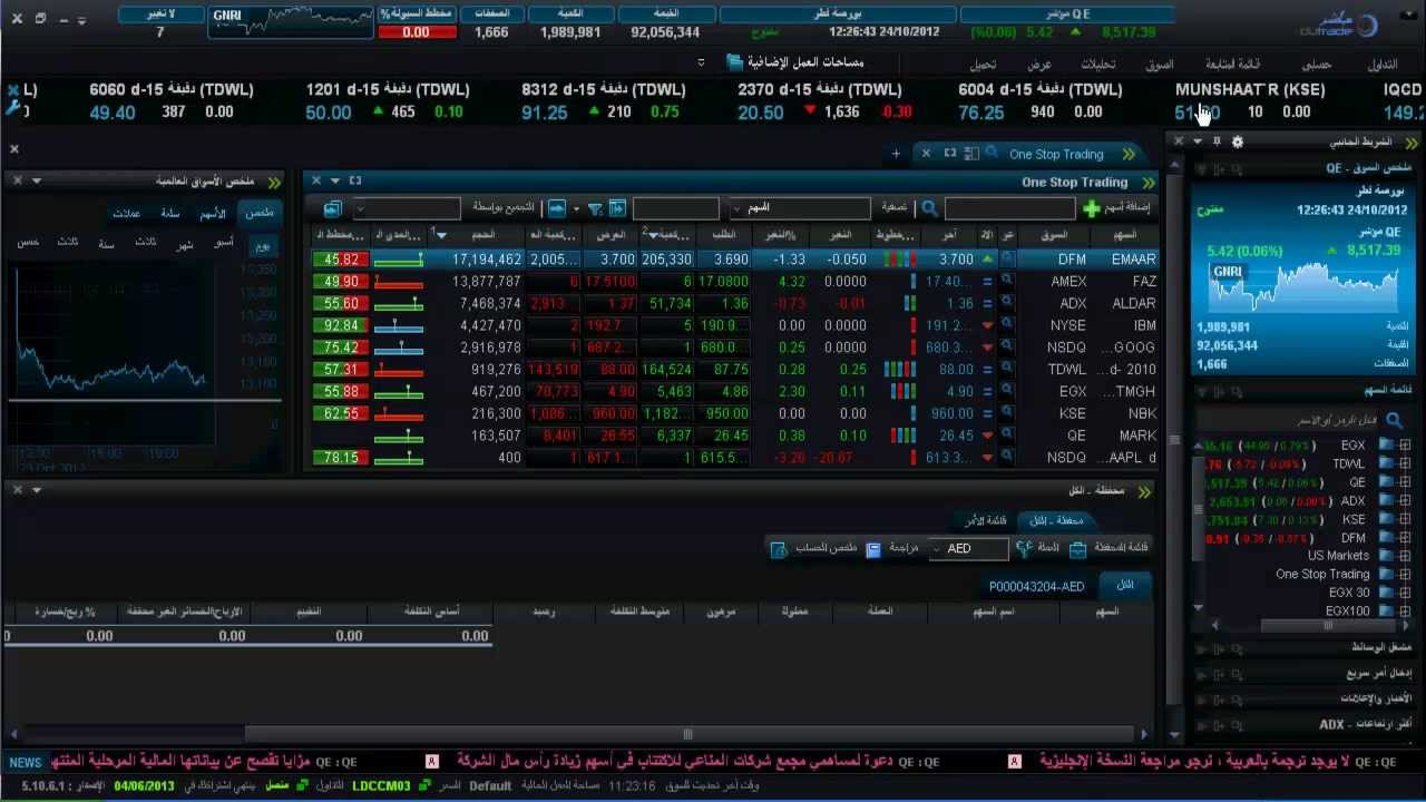 c97c6cd4eead6  تعرف على كيفية شراء الأسهم في مباشر دوتريد - YouTube