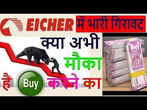 Eicher Motors में भारी गिरावट क्या अभी मौका है Buy करने का   By Greentipsnadvise Channel