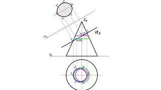 [Начертательная геометрия] Плоское сечение поверхности конуса (часть 2)