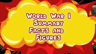 World War 1 Summary and Facts