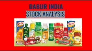 DABUR INDIA LTD STOCK ANALYSIS