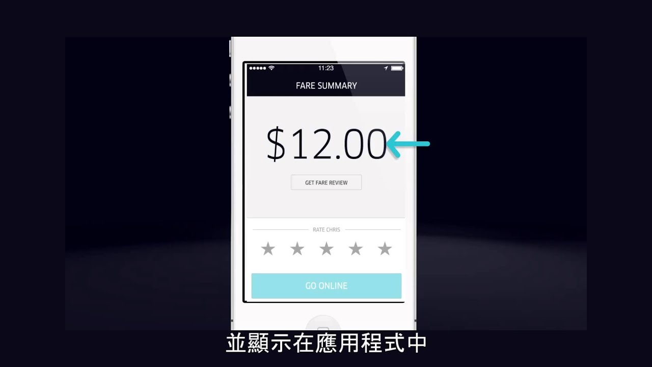 Uber Fare Review >> Uber 如何回報車資問題 How To Submit A Fare Review