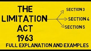 Section 3 to Section 5 Limitation Act 1963 Lecture Part 1 in English