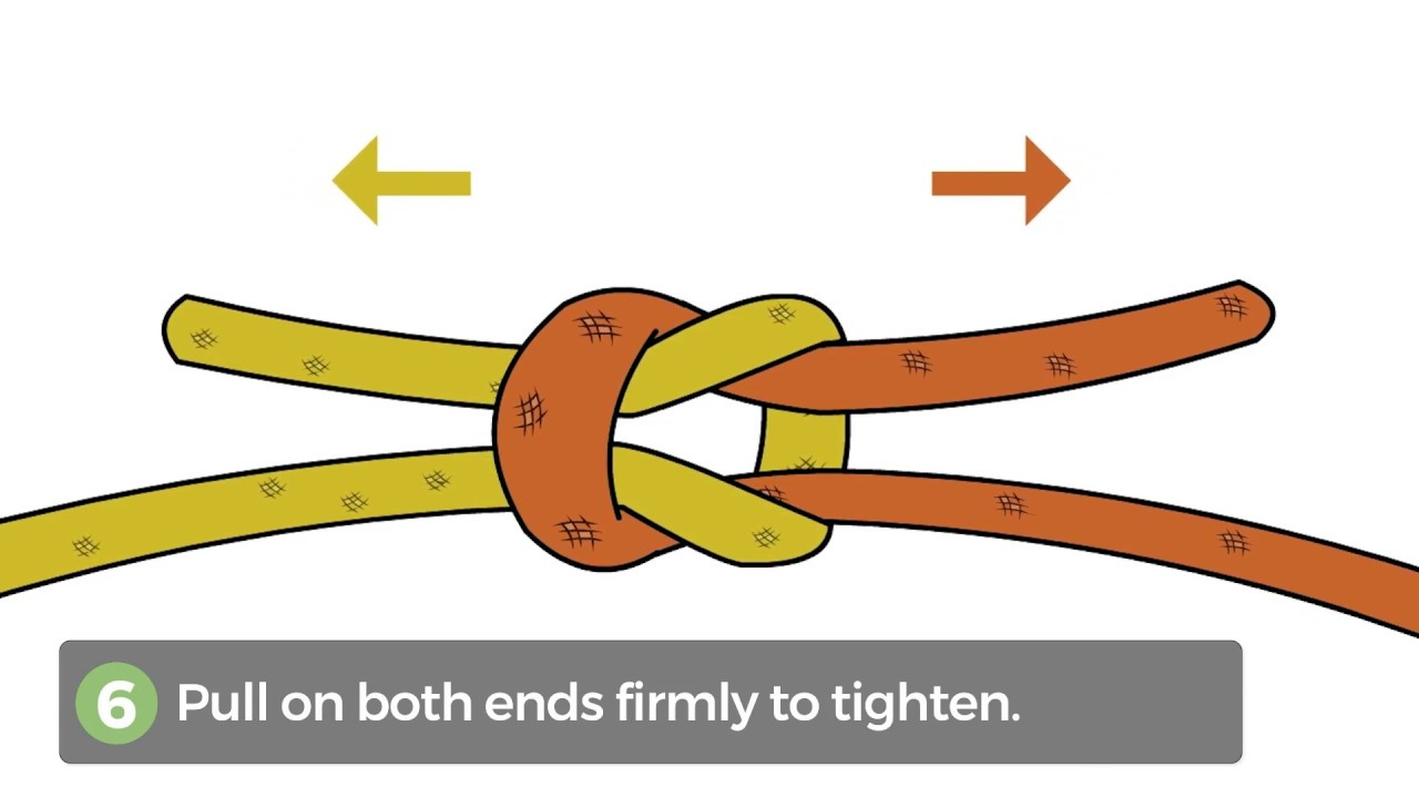 How To Tie A Basic Square Knot