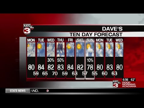 Dave's Monday Weathercast 04-20-2020