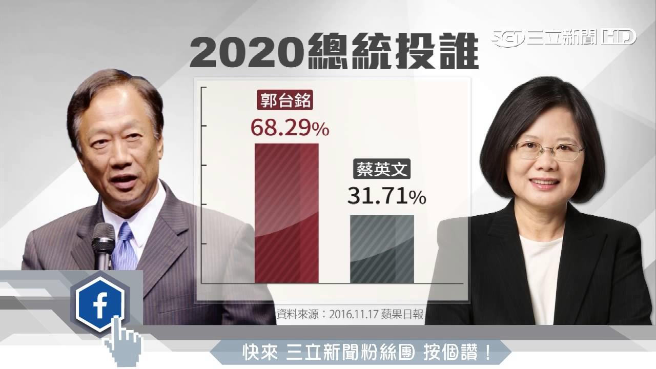 適合當總統?民調:蔡英文45%賴清德42%郭台銘34%