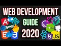 - Web Development Guide 2020 - A Complete Roadmap