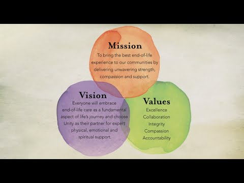 Unity Hospice - Mission, Vision And Values