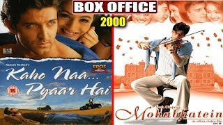 Kaho Naa Pyaar Hai 2000 vs Mohabbatein 2000 Movie Budget, Box Office Collection and Verdict