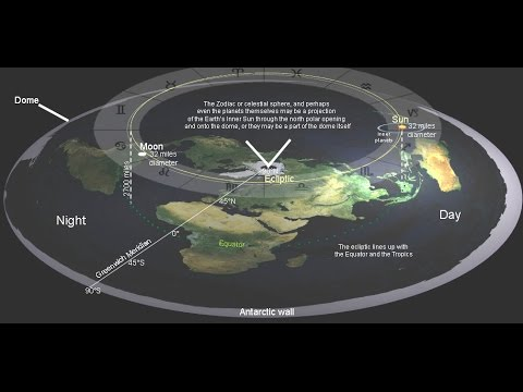 Flat Earth - Pilot/Engineer: Satellites are Hoax