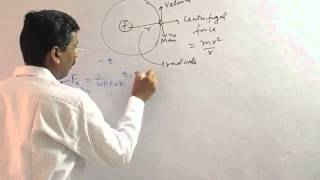 Lecture -1 on Bohr Model of Atomic Structure for IIT/Medical
